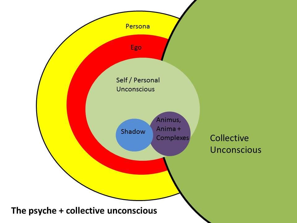 libido definition psykologi