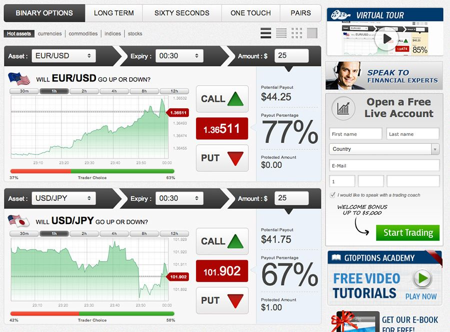 24option Review One Of The Best Binary Options Borker Now With