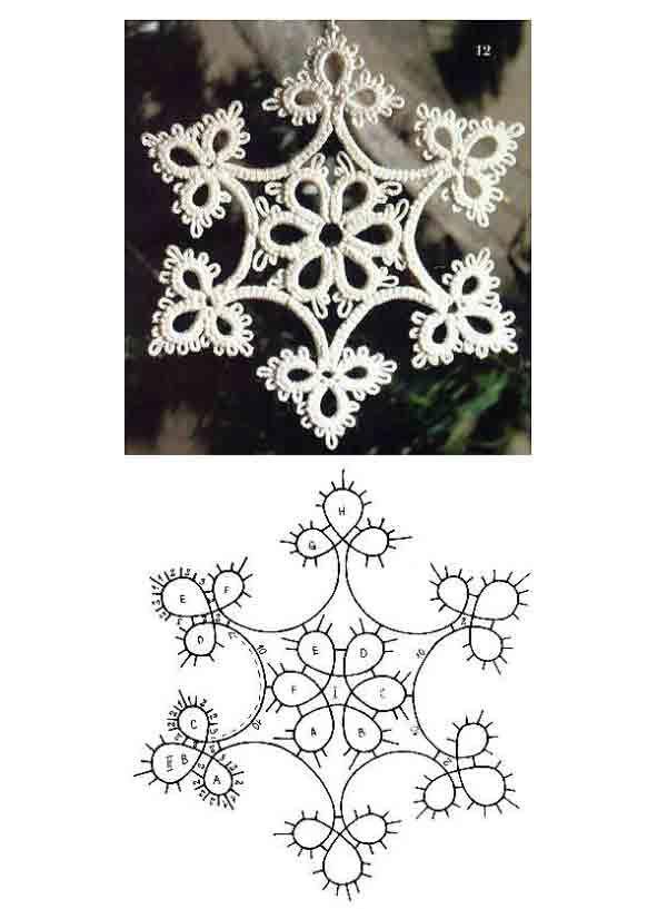 Resultado de imagen para frivolite snowflake | Krajka | Pinterest ...