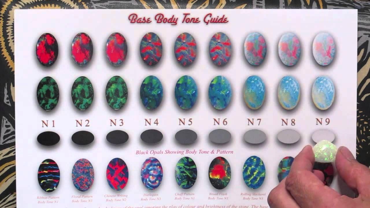 Goede uitleg over de kleurbepaling van opaal.