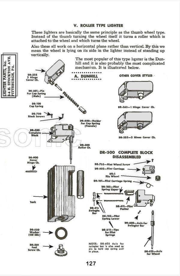 Table Lighters Collectors U0026 39 Guide Lighter Repair Manual Manual Guide