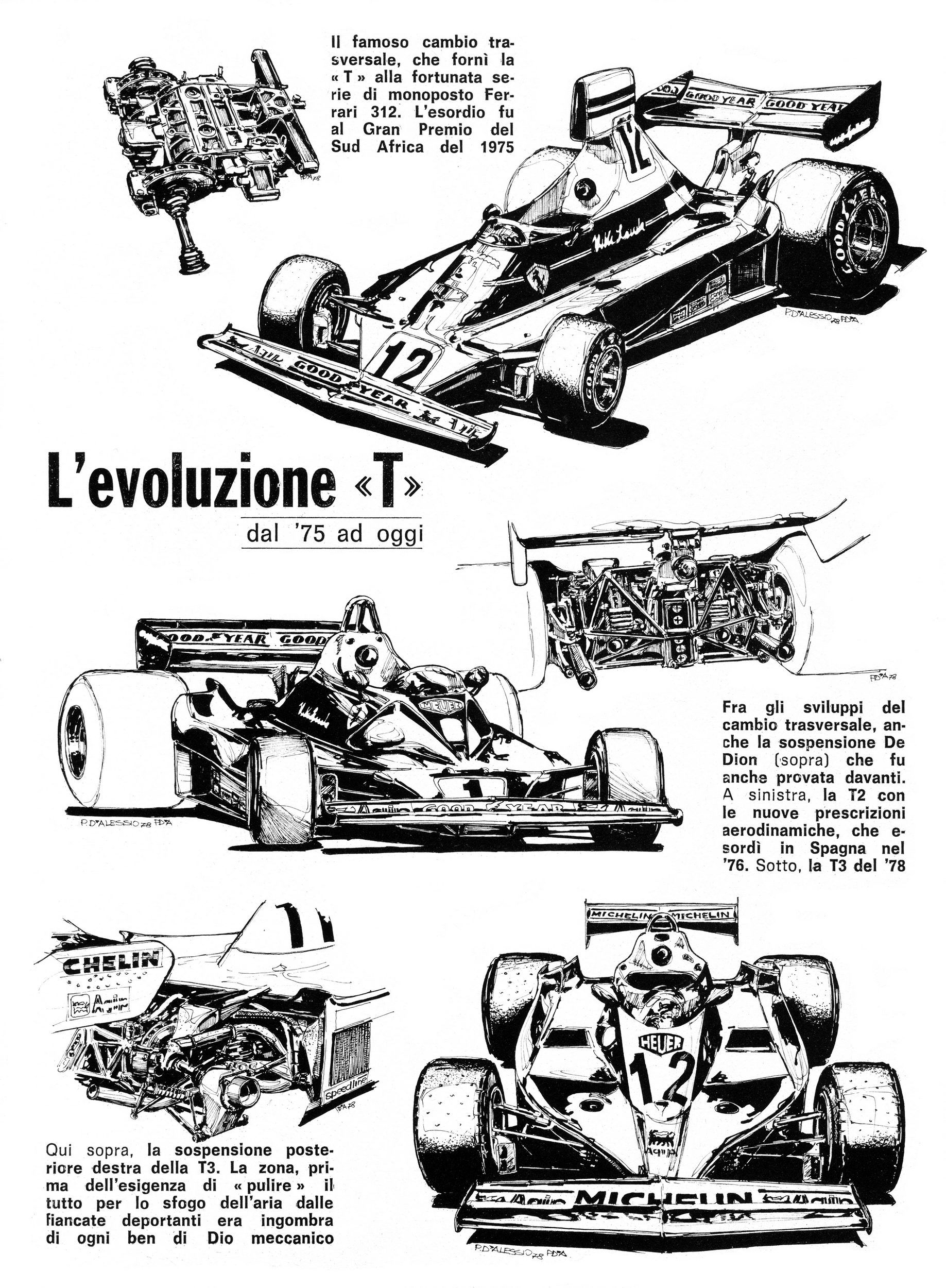 Ferrari 312 T Evolution Illustrated By Paolo D Alessio
