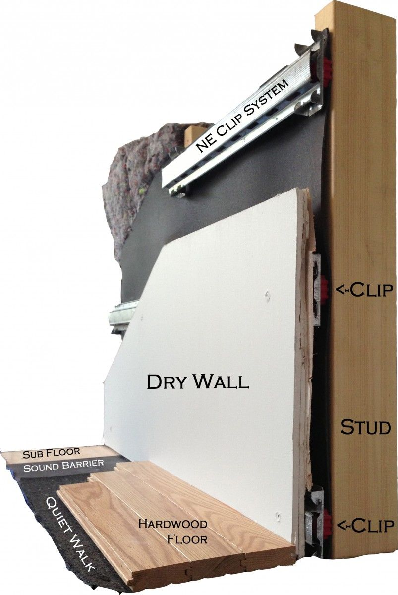 Soundproof Walls of House, Condo, or Commercial Building - Wall ...