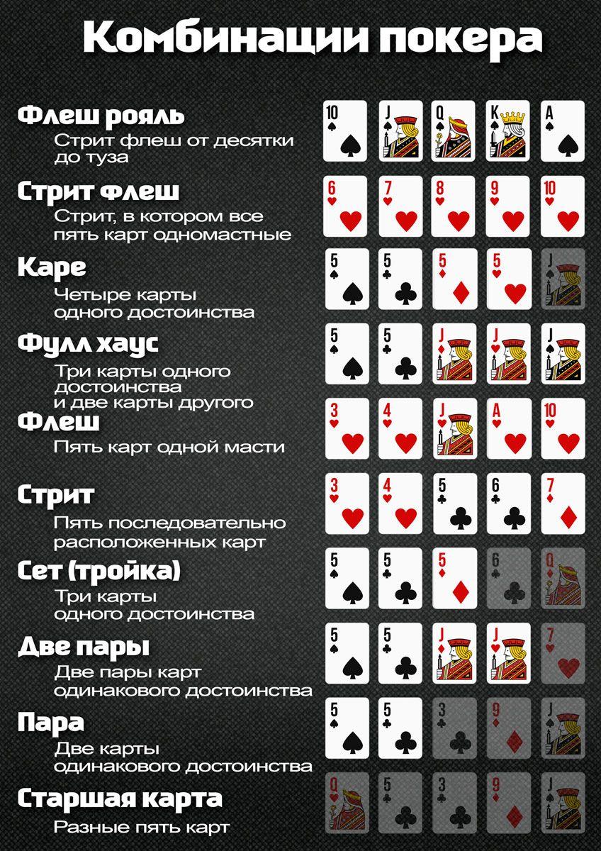 с покер обучением играть карты в