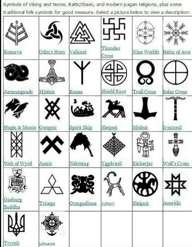 Norse symbols it says, although I am learning not to believe every ...