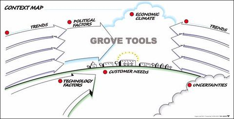 Visual Planning Templates Grove International  Personal