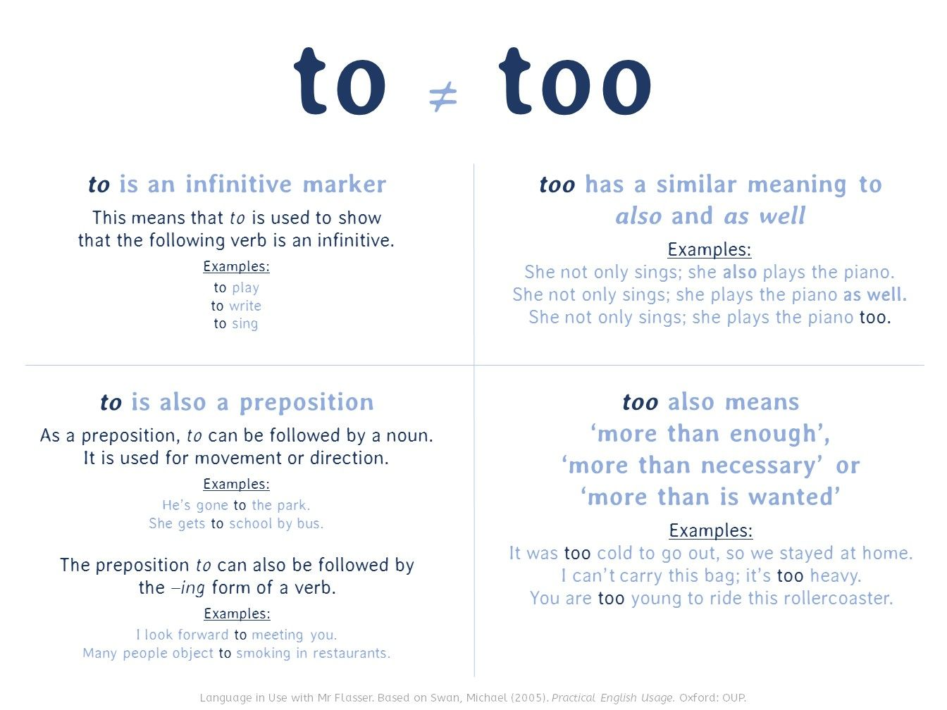 the difference between to and too grammar english