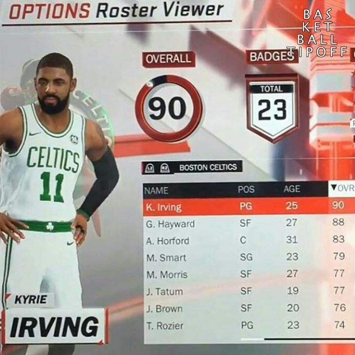 7dfcbd61147 Leaked screenshot of NBA 2K18. Kyrie Irving and most of the Boston Celtics  player ratings