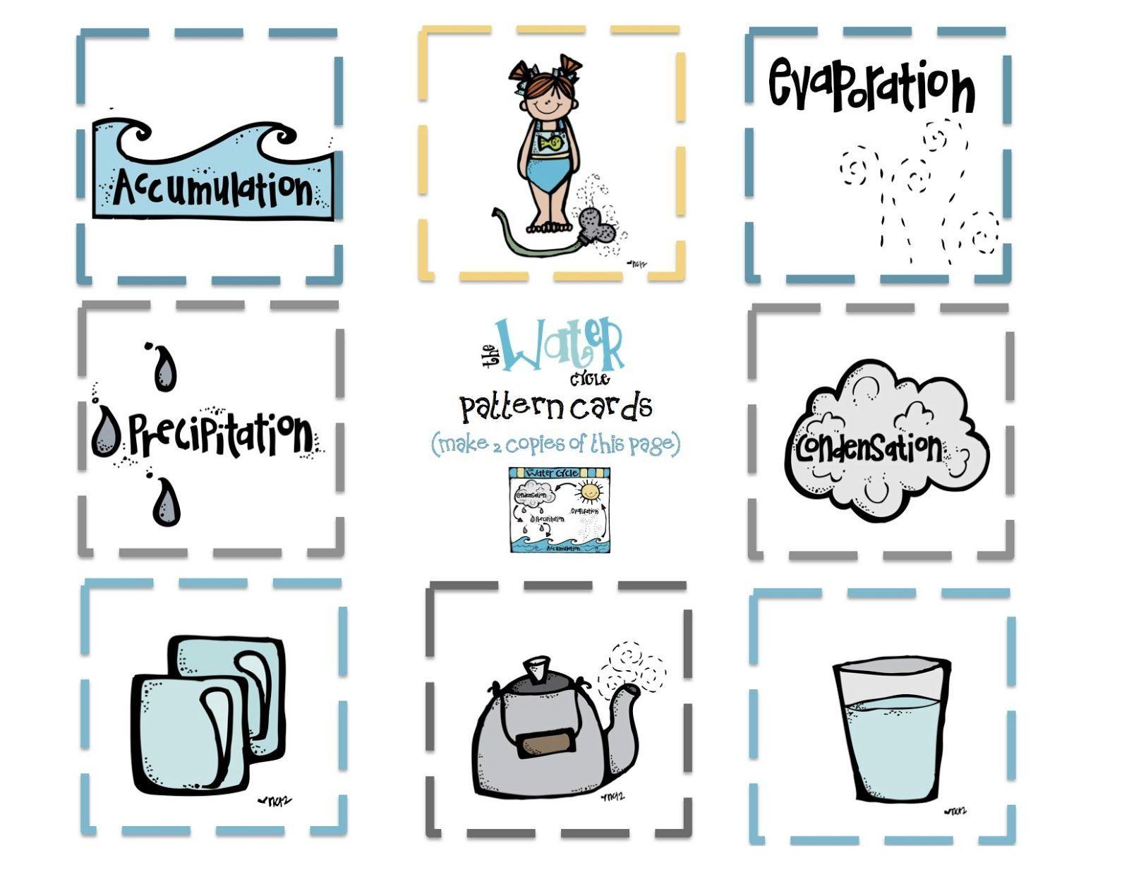 Water Cycle For Kindergarten Worksheets In