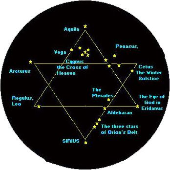 The Star Of Moloch In The Revelation Biblical Based Pinterest