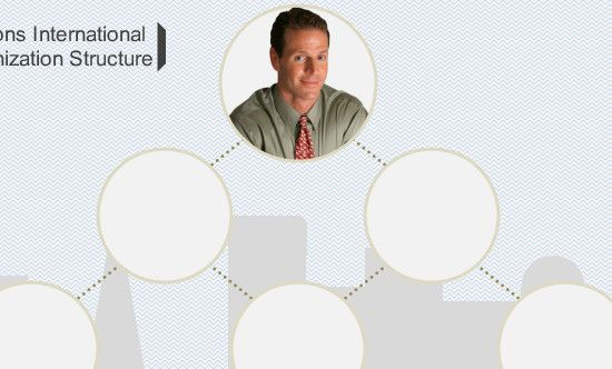 Nick jumped into his first challenge by sharing version of interactive org charts and  free storyline template also best images graphics challenges rh pinterest