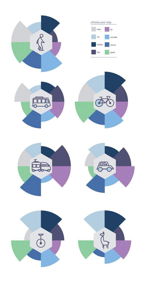 Transport icon set // Choose your way by Mariagloria Posani