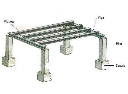 columna de material con viga de madera - Buscar con Google
