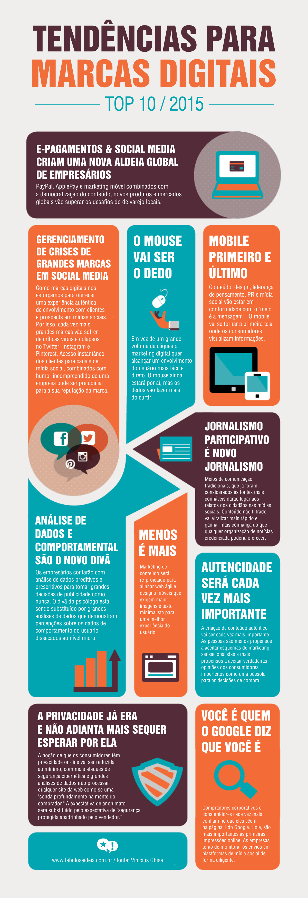Tendências do Marketing Digital para 2015