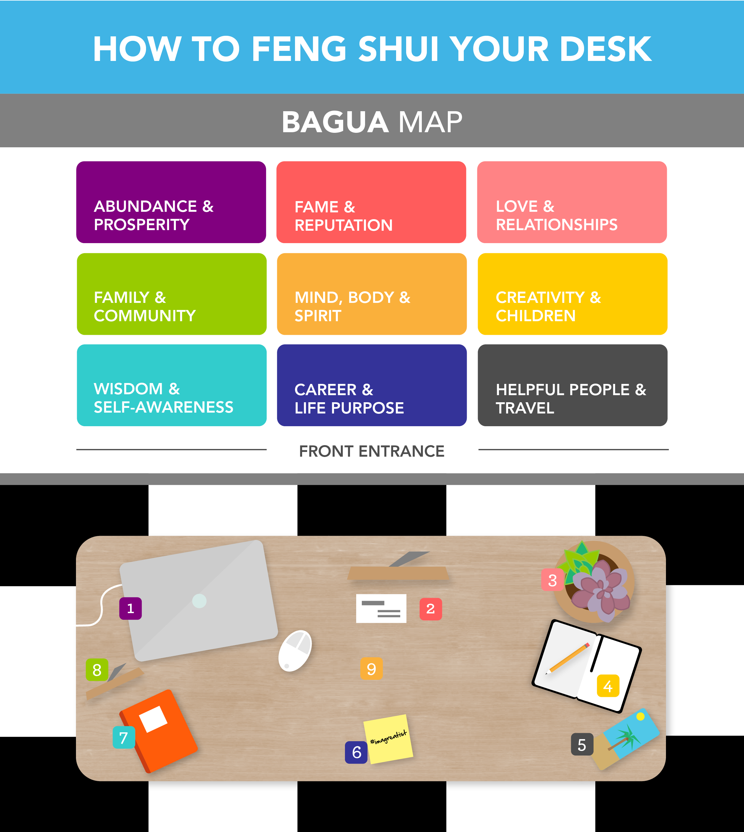 How to organize your desk to increase productivity desks for Bureau zen feng shui