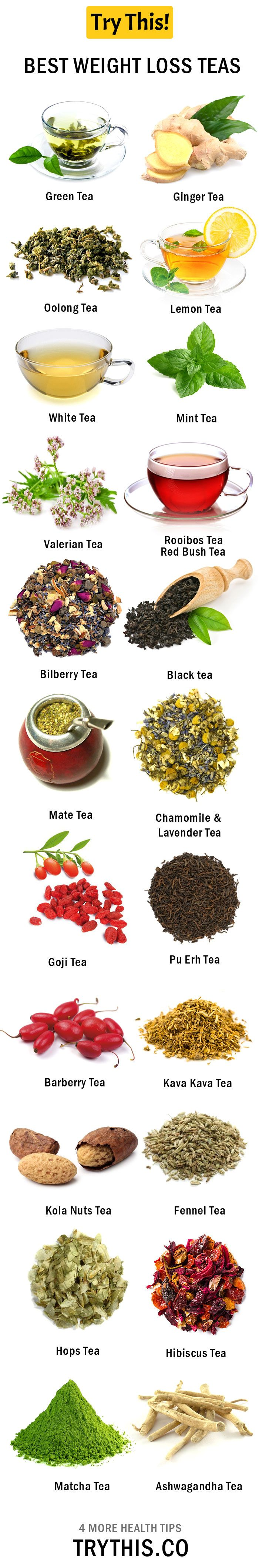 What Are The Best Herbal Teas For Weight Loss