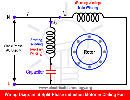 How To Replace A Capacitor In A Ceiling Fan 3 Ways In 2020 Electrical Circuit Diagram Capacitors Ceiling Fan