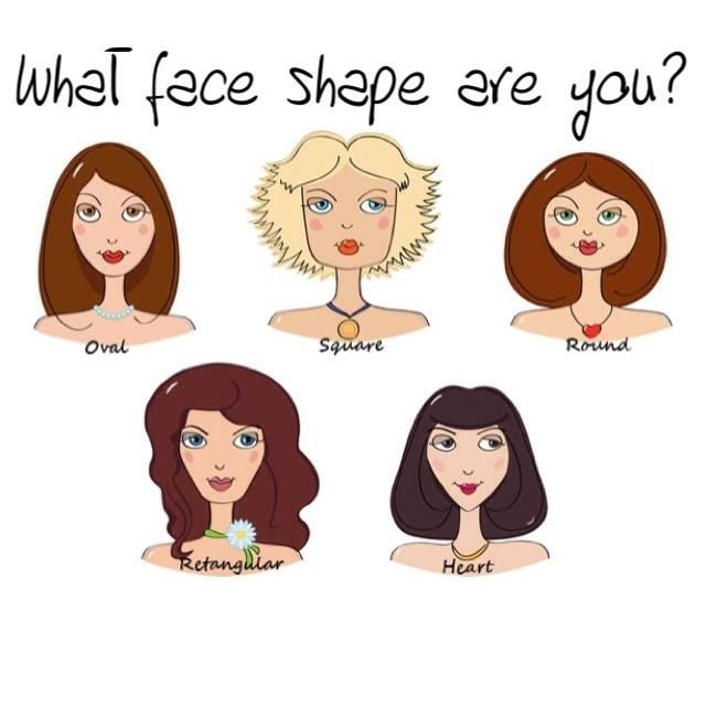 What type of face cut do you have? | Jewelry Buying/Styling Tips ...