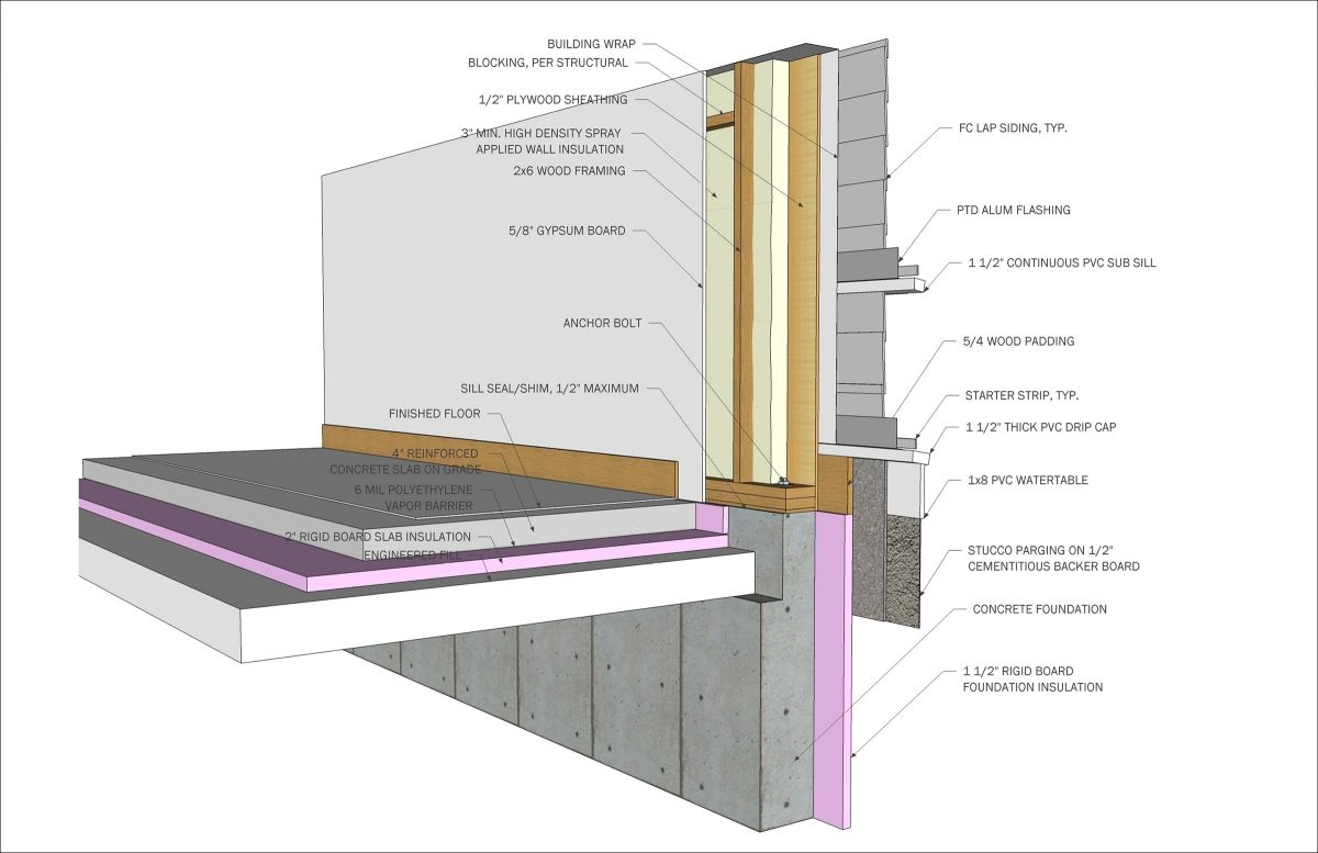 Building Section Detail Sketchup Model Created To Illustrate