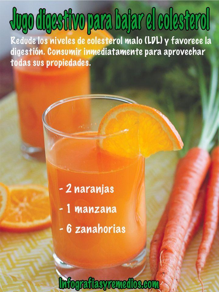 Jugo verde para bajar el colesterol malo jugos verdes colesterol y jugo - Alimentos prohibidos para el colesterol malo ...