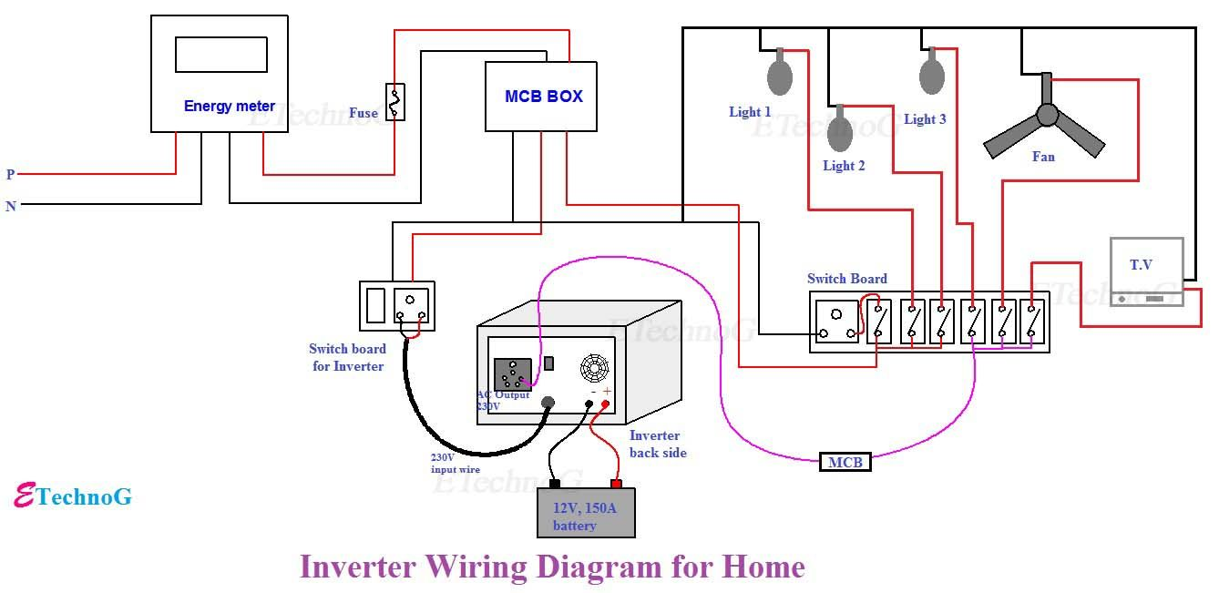Inverter Connection Diagram  Install Inverter And Battery
