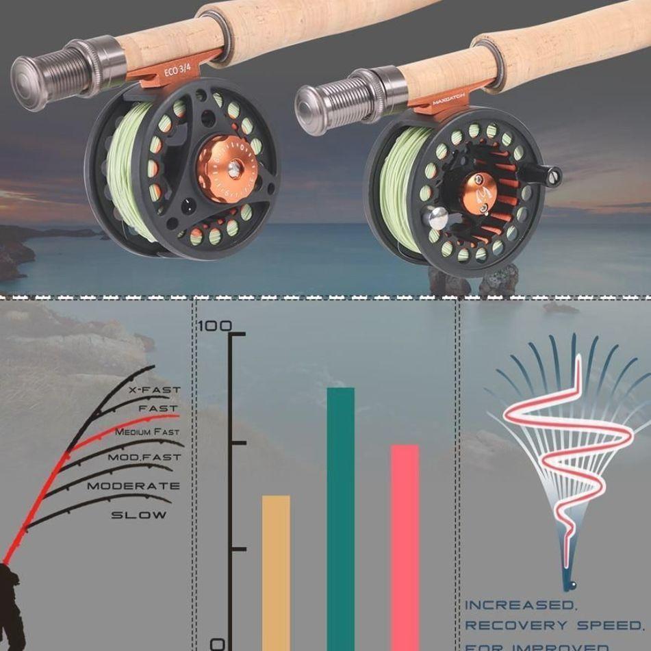 Small Stream Creek Fly Fishing Rod Aluminum Reel Line Kit 6ft 7 6ft 1 2 3wt Fly Fishing Rods Fly Fishing Portable Fishing Rod
