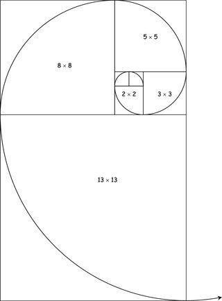 goldene spirale schule bg in 2019 fibonacci spirale. Black Bedroom Furniture Sets. Home Design Ideas