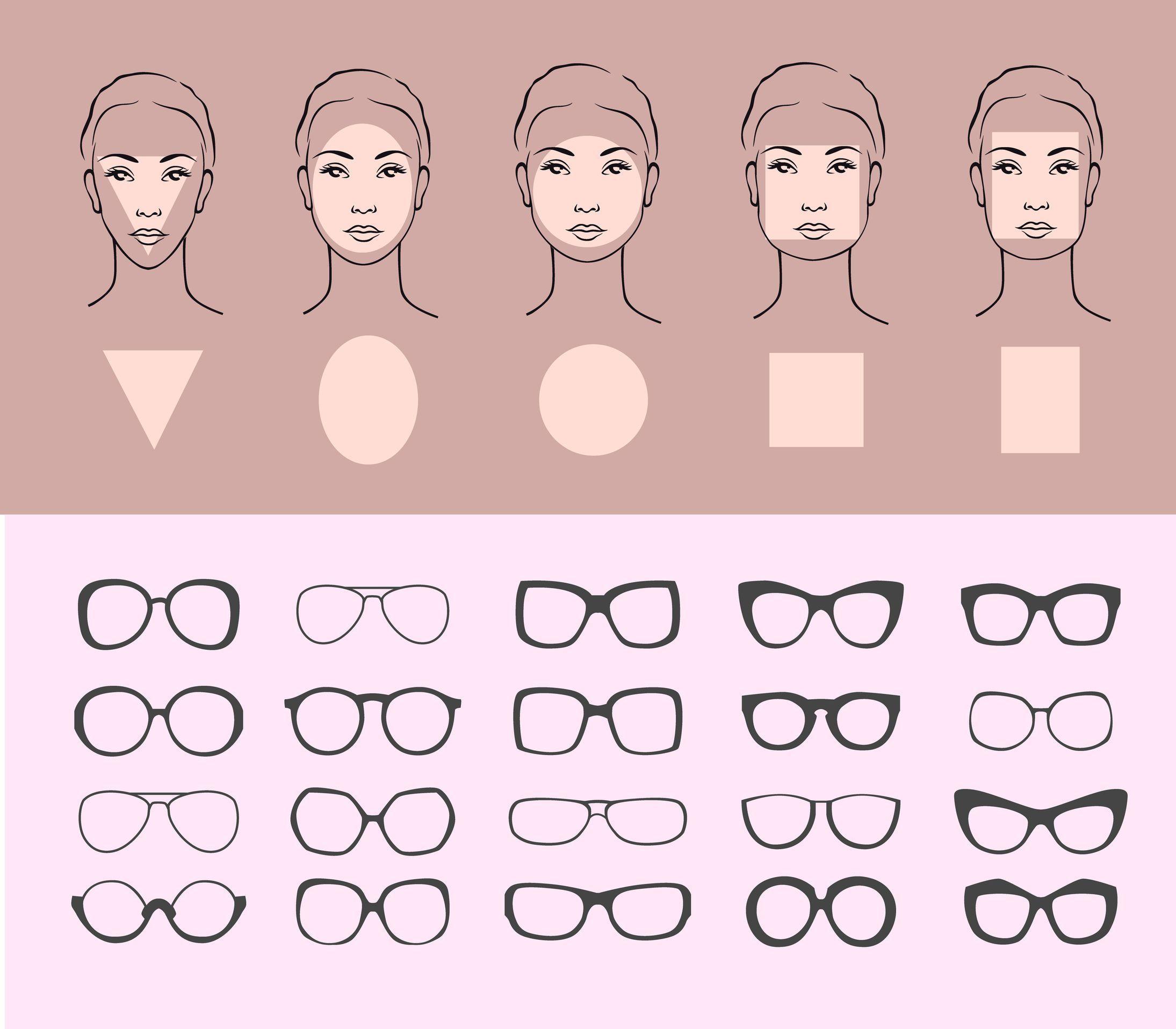 7d094171ea3 Eyeglasses for your face shape in 2019