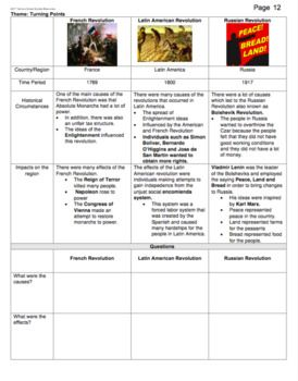 Global History I and Global History II Thematic Review Sheet (9th