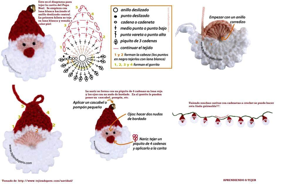 Pin de Andrea Cunha Cunha en Natal | Pinterest | Motivo de ganchillo ...
