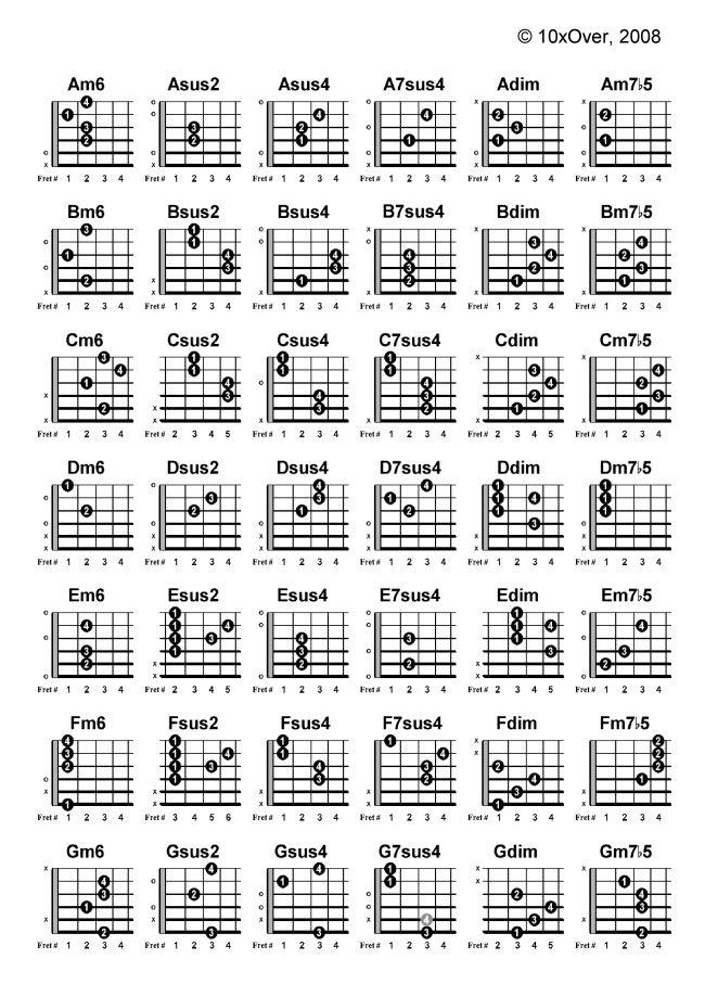 Chord Glossary Part 2 Gitaarakkoorden Pinterest Guitars