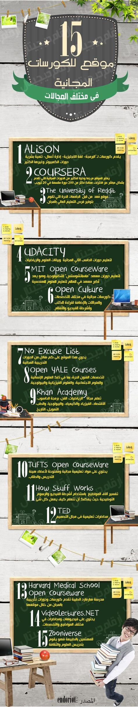 انفوجراف كيف تتعلم دون أن تدفع المال Learning Websites Study Skills Educational Websites