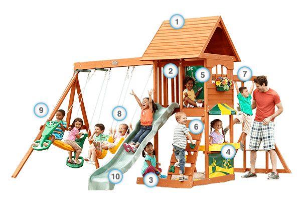 Sandy Cove - Products | Big Backyard Play Set | Backyard ...