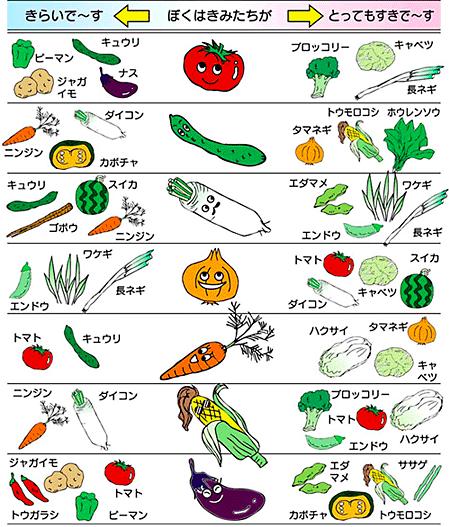 連作障害のない野菜一覧 野菜のガーデン コンパニオンプランツ
