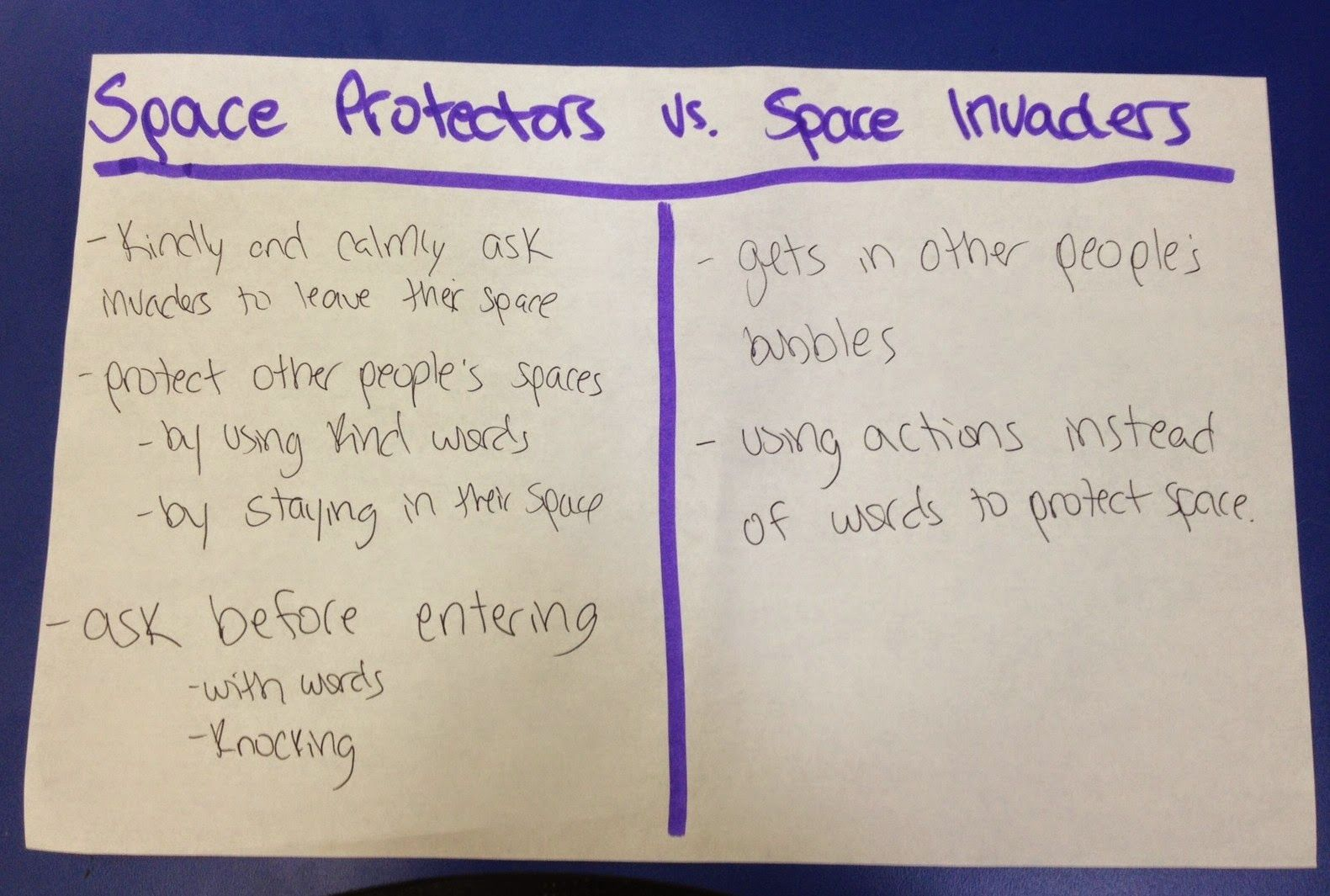 Teaching Social Skills On Personal Space Using Space