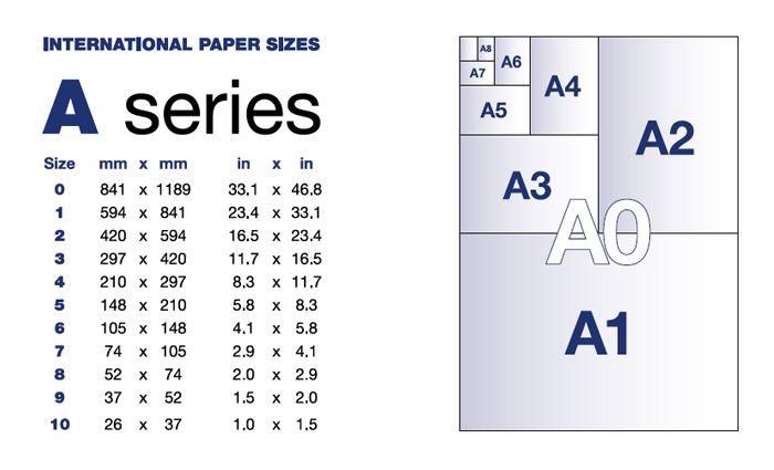 This paper size chart has it all inkondapaper also magazine rh pinterest