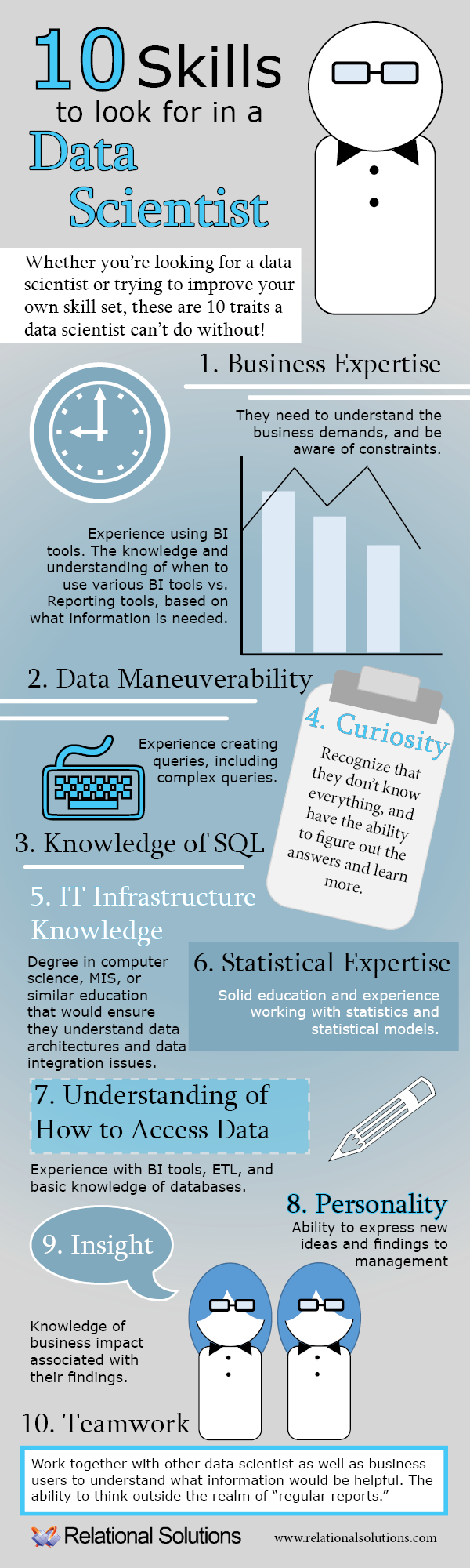 Data Science skills should include the following. If you're hiring a data scientist or enhancing your existing business intelligence expertise, here are skills that take you from a business analyst to a data scientist.