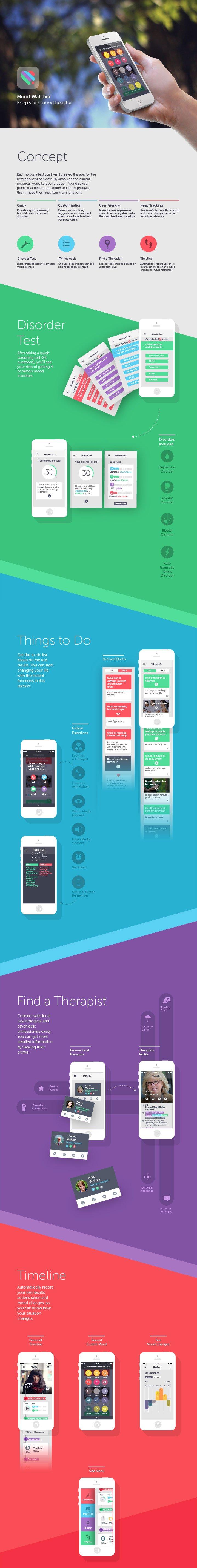Unique Web Design, Mood Watcher #WebDesign #Design (http://www.pinterest.com/aldenchong/)