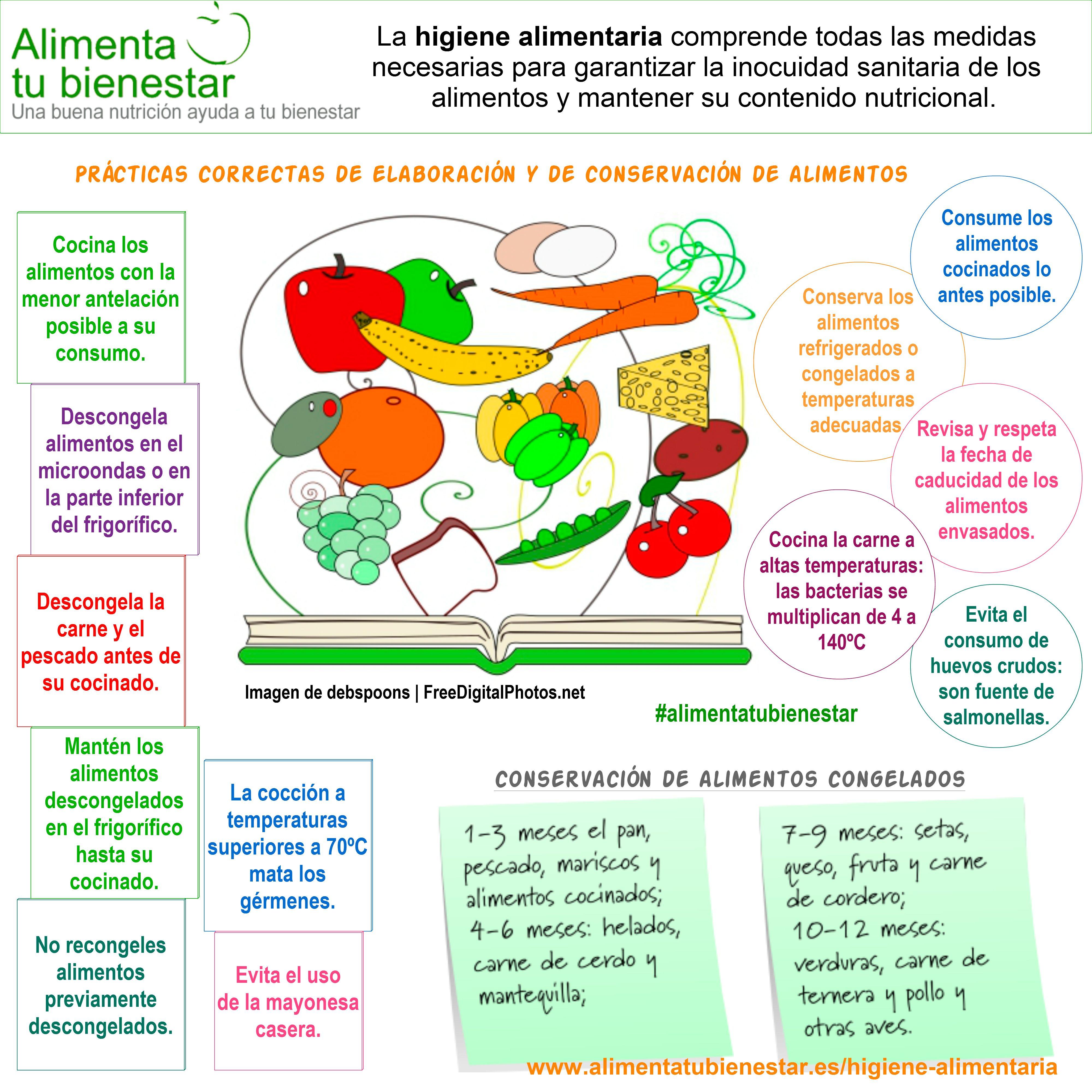 Pautas de higiene alimentaria en el hogar nutricional sanitarios y infografia - Contenido nutricional de los alimentos ...