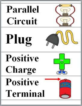 Electricity Word Wall Cards Science Words Science Word Wall Science Word Wall Cards