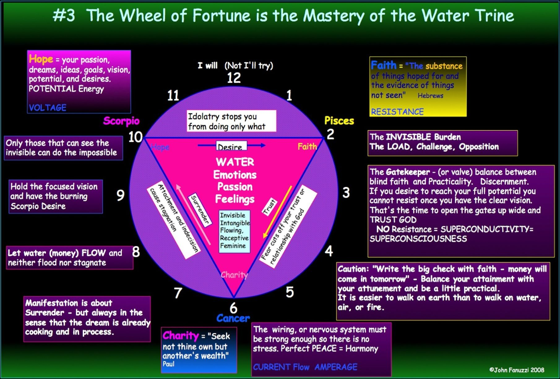 Pin By Domo Vance On Spirit Science Potential Energy Spirit Science Quantum Physics Spirituality