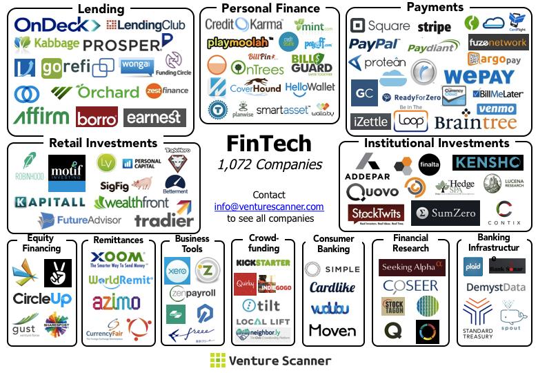 最近 よく聞くフィンテックってどういう意味 新聞や雑誌で見かけることが増えたフィンテック Fintech の解説 代表例まとめ クレジットカードの読みもの 金融 スタートアップ 読み