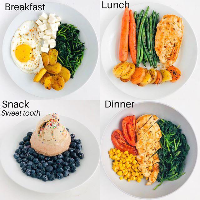 Keto Bulking Meal Plan