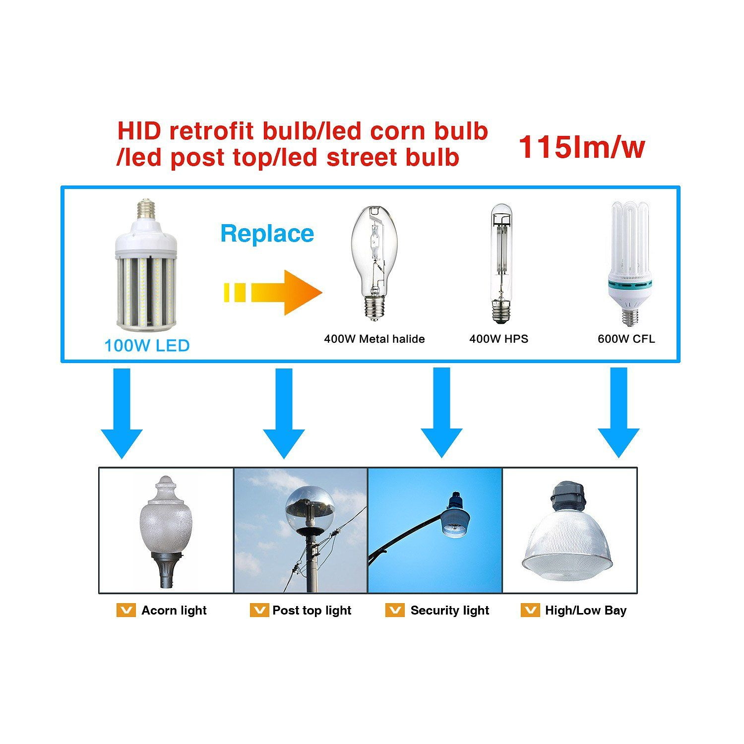 Alitronics 100w Led Corn Bulbled Corn Light12000 Lumens5 Years Warrantyreplace 400w Metal Halide Ac100277v E39 Mogul Ba Acorn Lights Security Lights Light Bulb