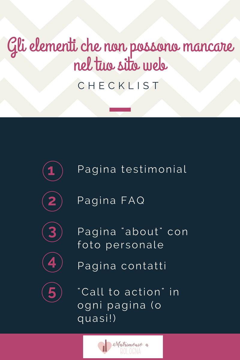 Gli elementi che non possono mancare nel tuo sito web