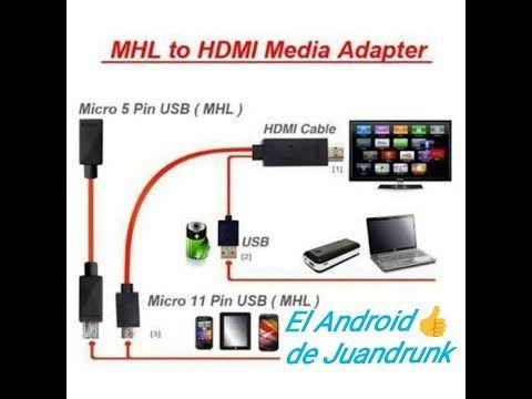 Como Ver La Pantalla Del Celular En El Televisor Como Ver Proyectar Juegos Del Teléfono Al Tv Smart Youtube Just Do It Cable Tv Tv