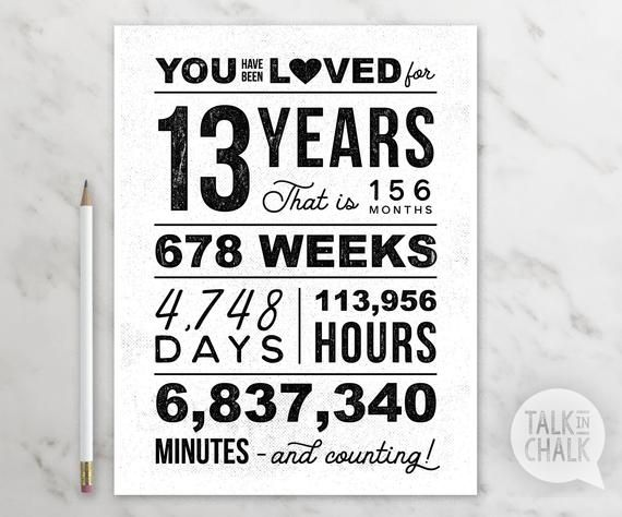 You Have Been Loved 13 Years Printable Poster 13th Birthday Printable Sign 13th Birthday Party Decorations Thirteenth Birthday Ideas With Images Thirteenth Birthday Girl Birthday Cards 13th Birthday Party Ideas For Teens