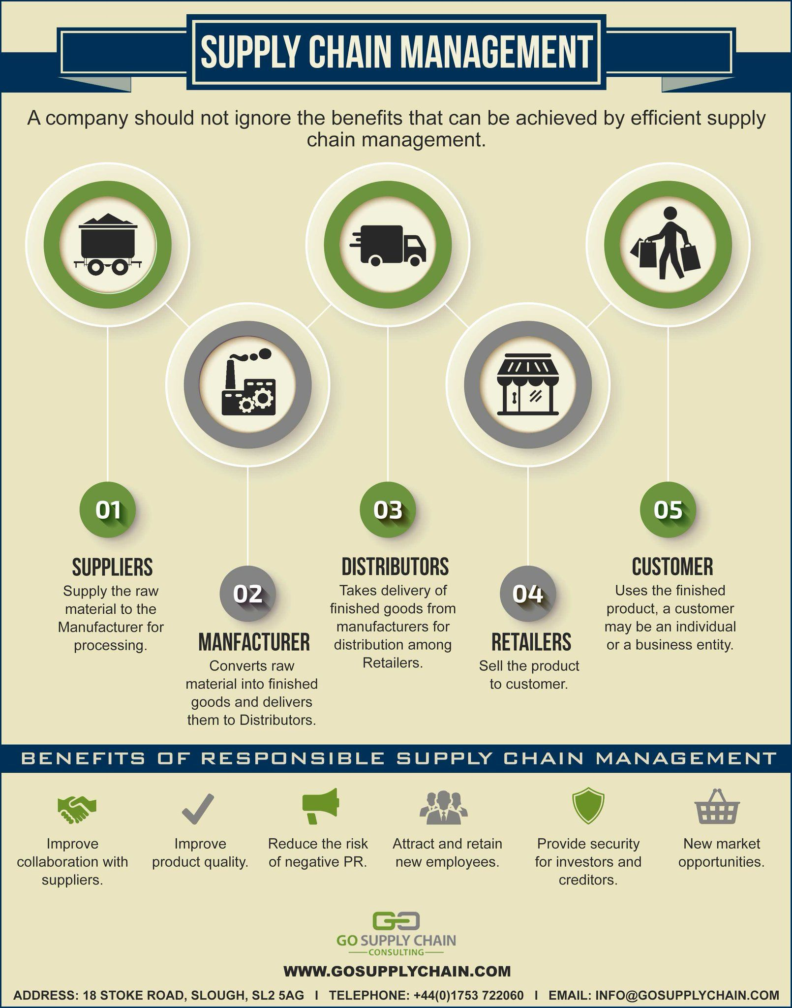 supply chain management and unexpected market How should supply chain managers begin to prepare  beginning the workflow —restoring normal production and maintaining market share.
