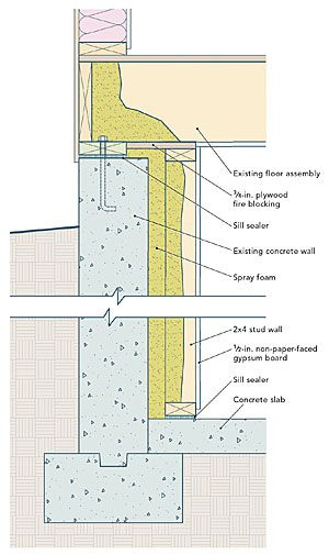 Adding Insulation To Basement Walls Basement Walls Insulating Basement Walls Interior Wall Insulation