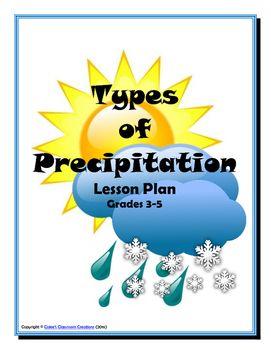Types Of Precipitation Lesson Plan Rain Snow Sleet Hail